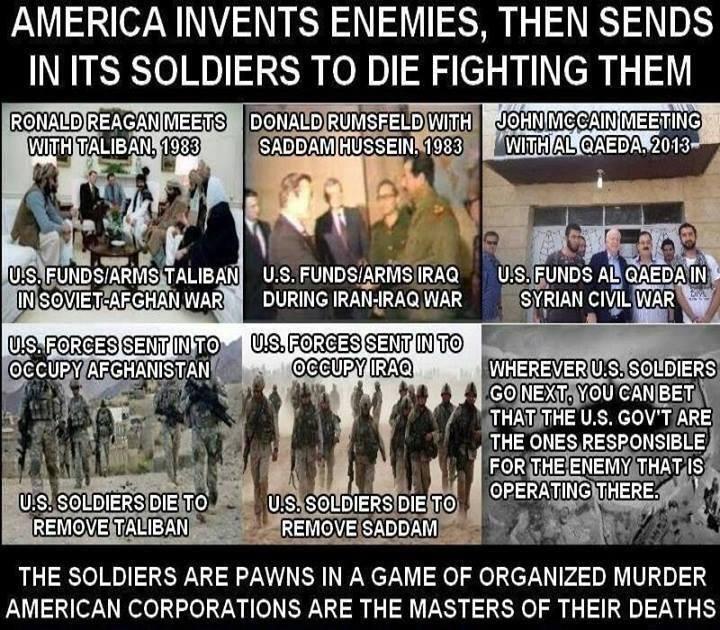 Image result for war on terror on muslíms endless